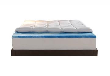 Sleep Innovations Mattresses Topper